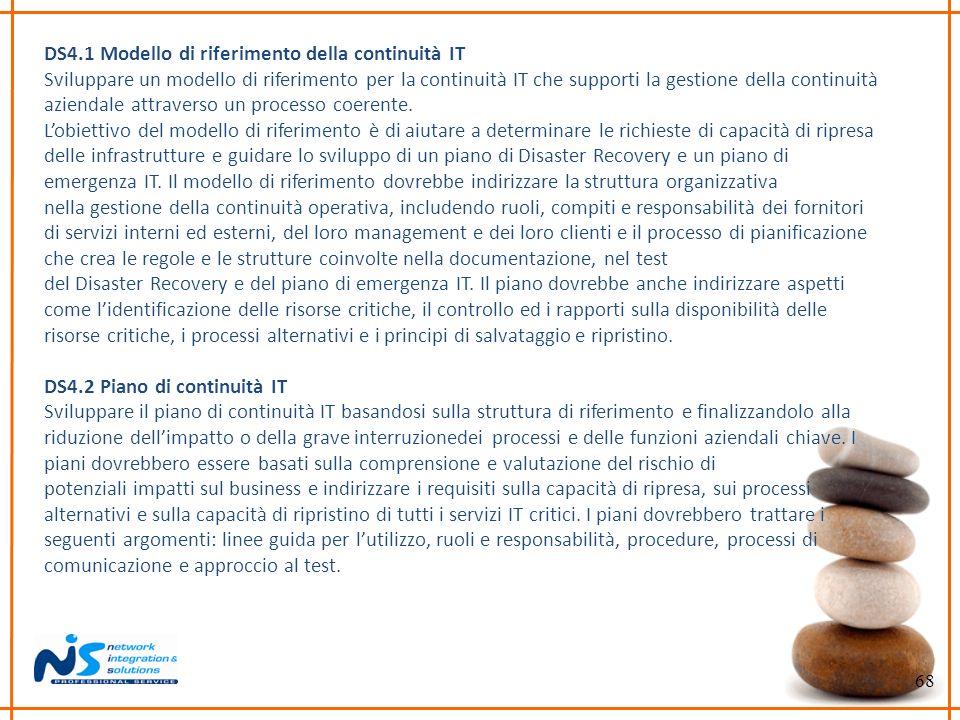 DS4.1 Modello di riferimento della continuità IT