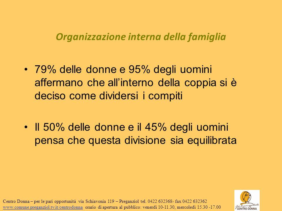 Organizzazione interna della famiglia