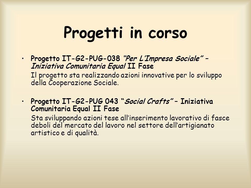 Progetti in corso Progetto IT-G2-PUG-038 Per L'Impresa Sociale – Iniziativa Comunitaria Equal II Fase.
