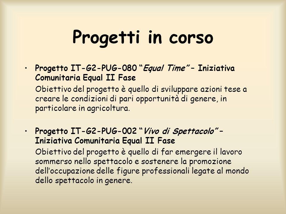 Progetti in corso Progetto IT-G2-PUG-080 Equal Time – Iniziativa Comunitaria Equal II Fase.