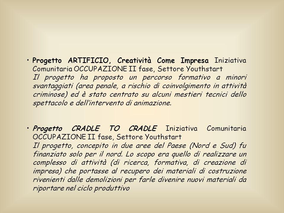 Progetto ARTIFICIO, Creatività Come Impresa Iniziativa Comunitaria OCCUPAZIONE II fase, Settore Youthstart