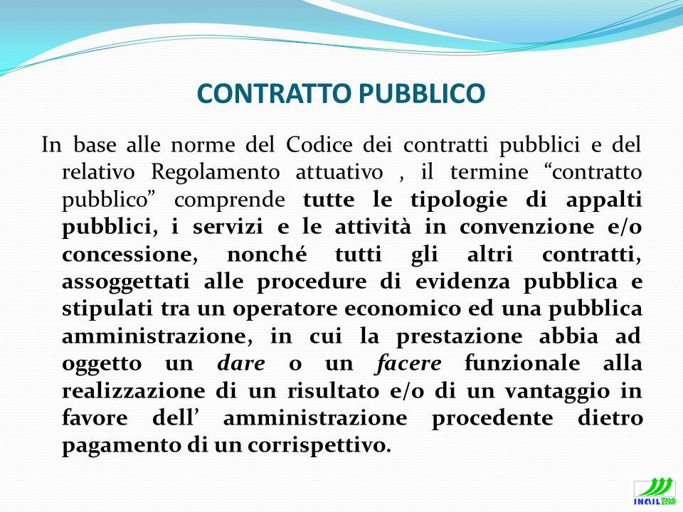 CONTRATTO PUBBLICO