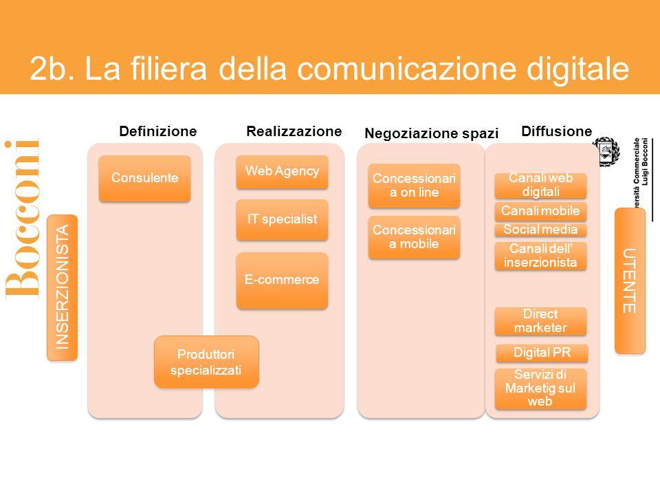 2b. La filiera della comunicazione digitale (1)