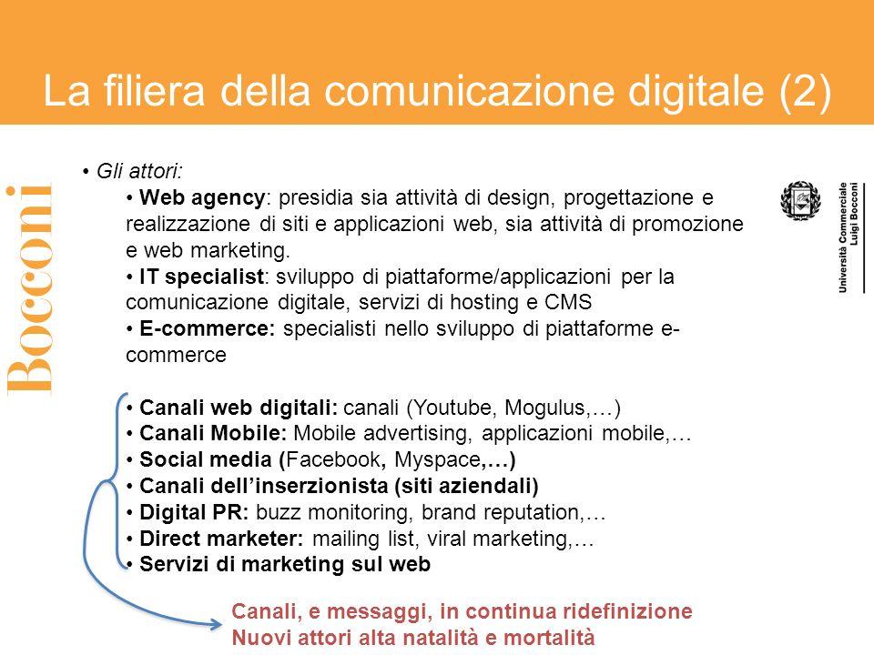 La filiera della comunicazione digitale (2)