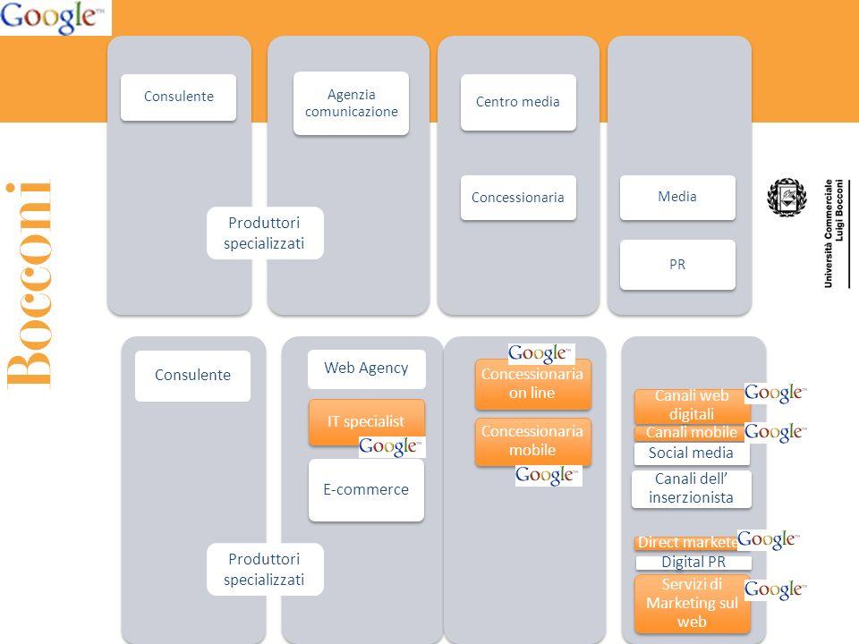 Produttori specializzati Consulente Web Agency IT specialist