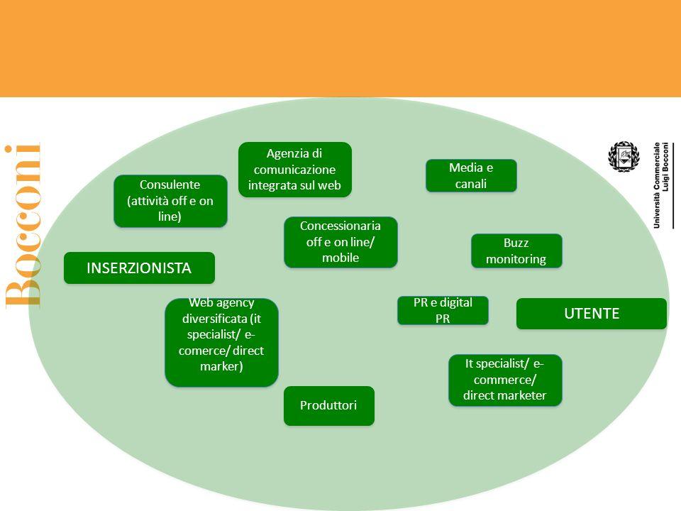 INSERZIONISTA UTENTE Agenzia di comunicazione integrata sul web