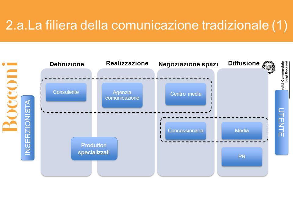 2.a.La filiera della comunicazione tradizionale (1)