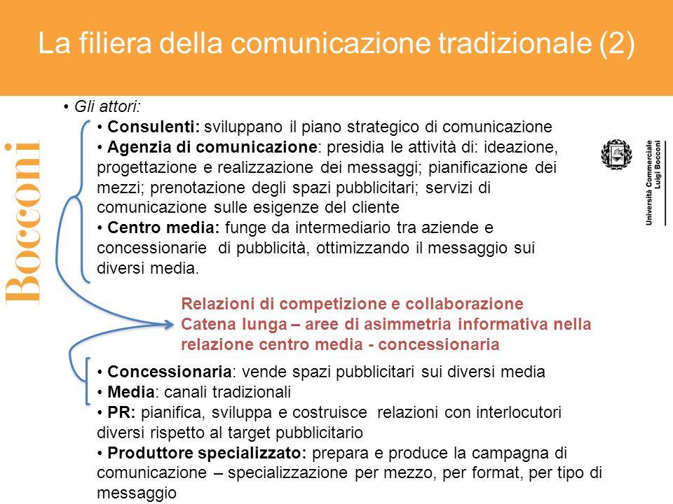La filiera della comunicazione tradizionale (2)