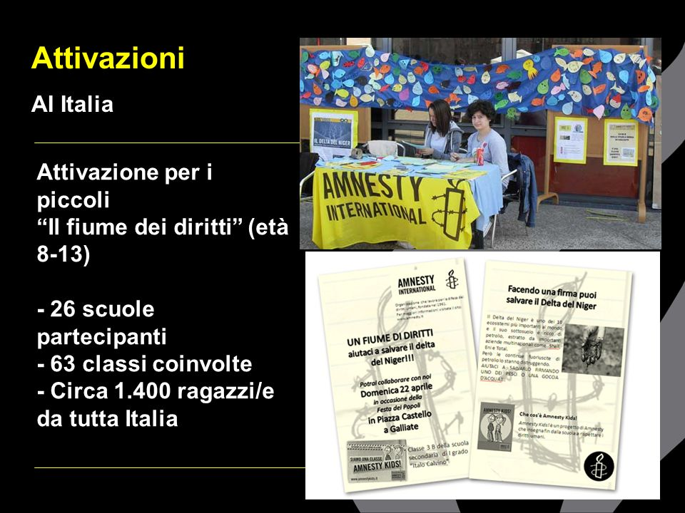 Attivazioni AI Italia. Attivazione per i piccoli Il fiume dei diritti (età 8-13) - 26 scuole partecipanti.