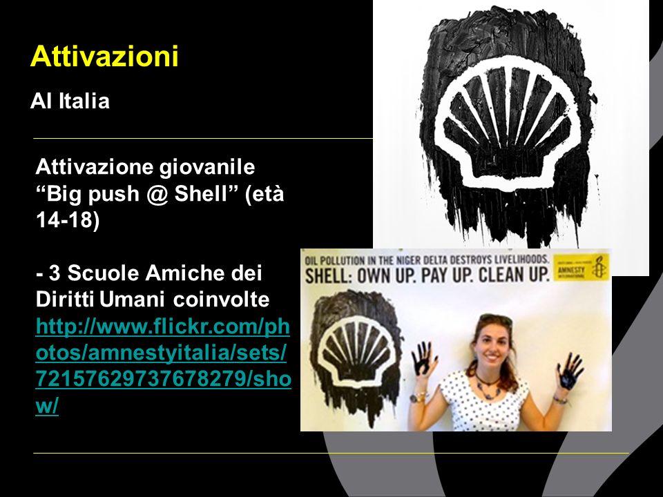 Attivazioni AI Italia. Attivazione giovanile Big push @ Shell (età 14-18)