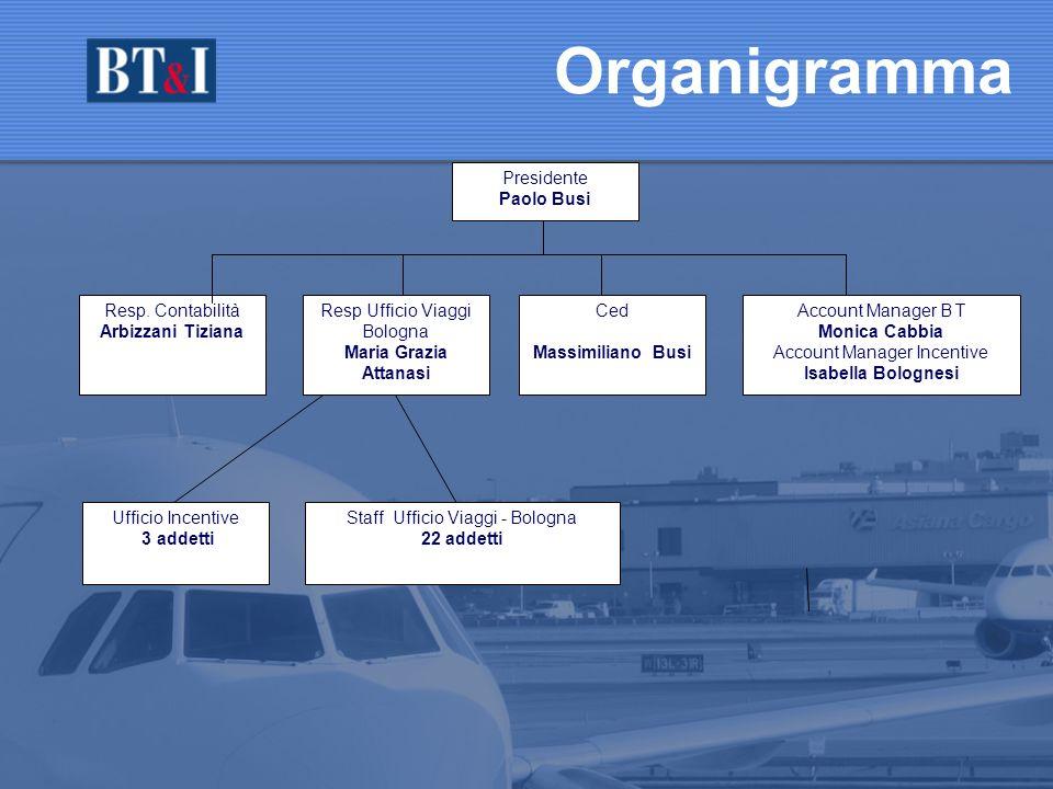 Organigramma Presidente Paolo Busi Resp. Contabilità Arbizzani Tiziana