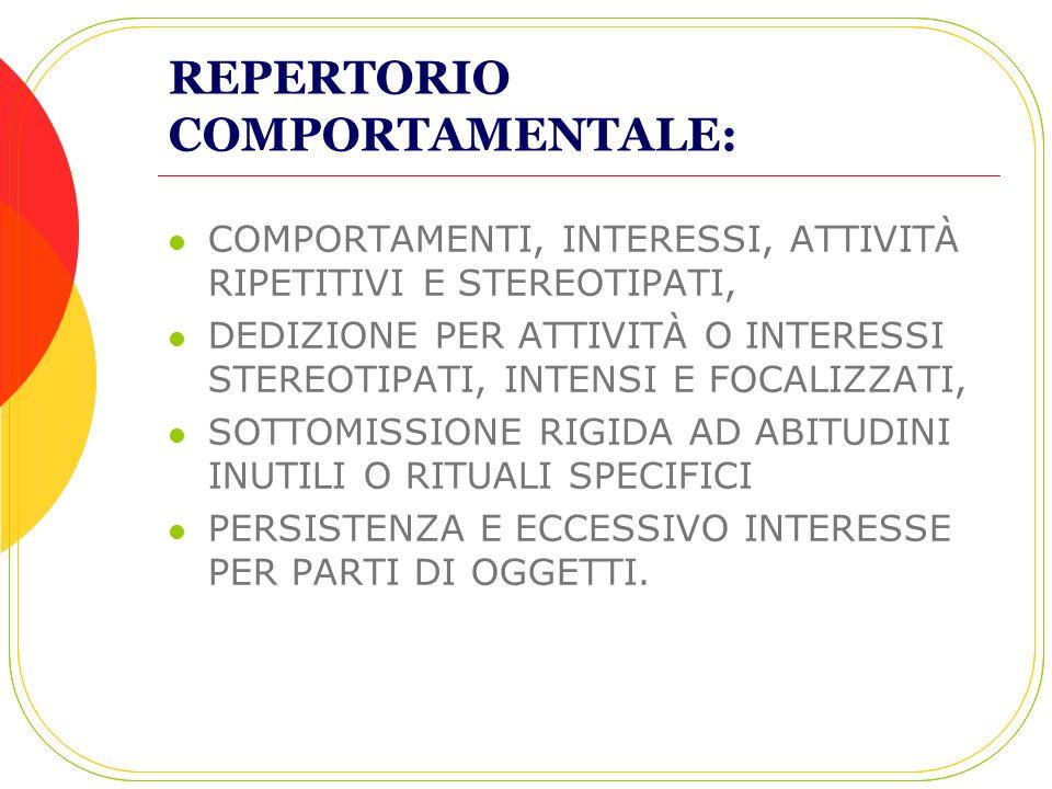 REPERTORIO COMPORTAMENTALE: