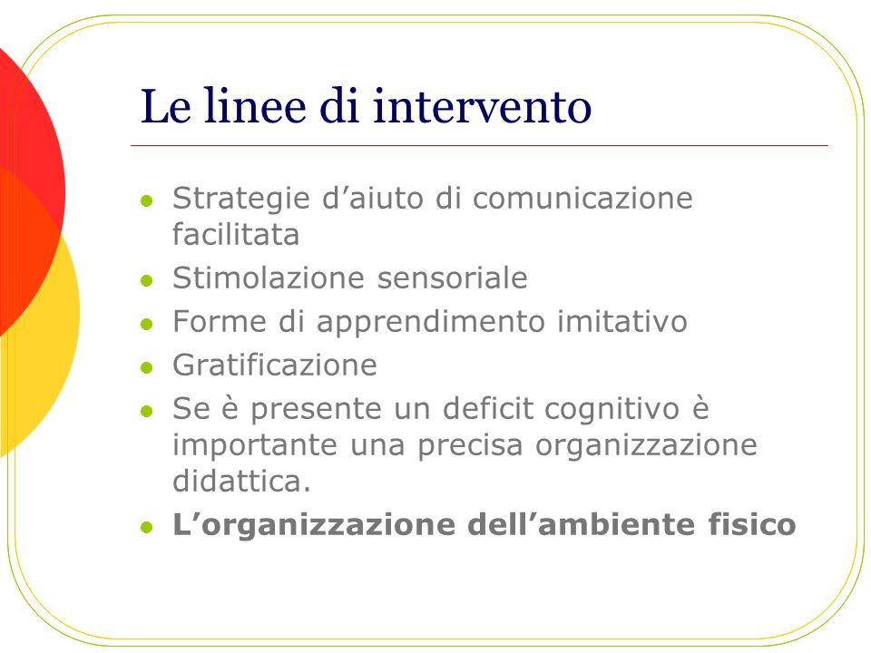 Le linee di intervento Strategie d'aiuto di comunicazione facilitata