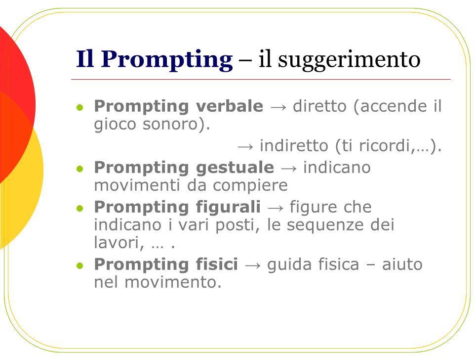 Il Prompting – il suggerimento