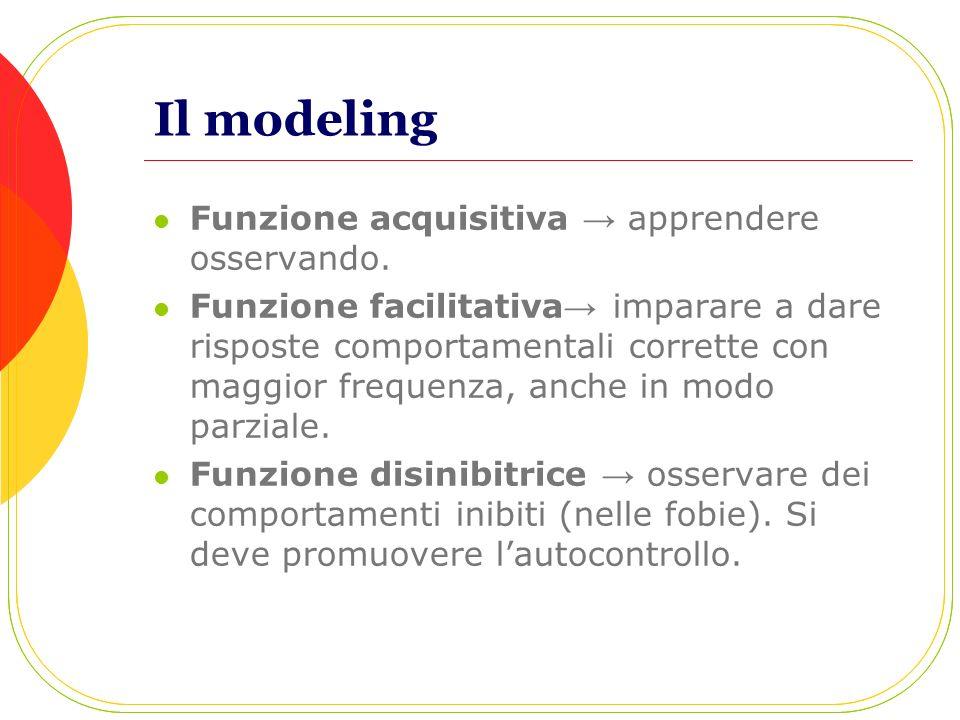 Il modeling Funzione acquisitiva → apprendere osservando.