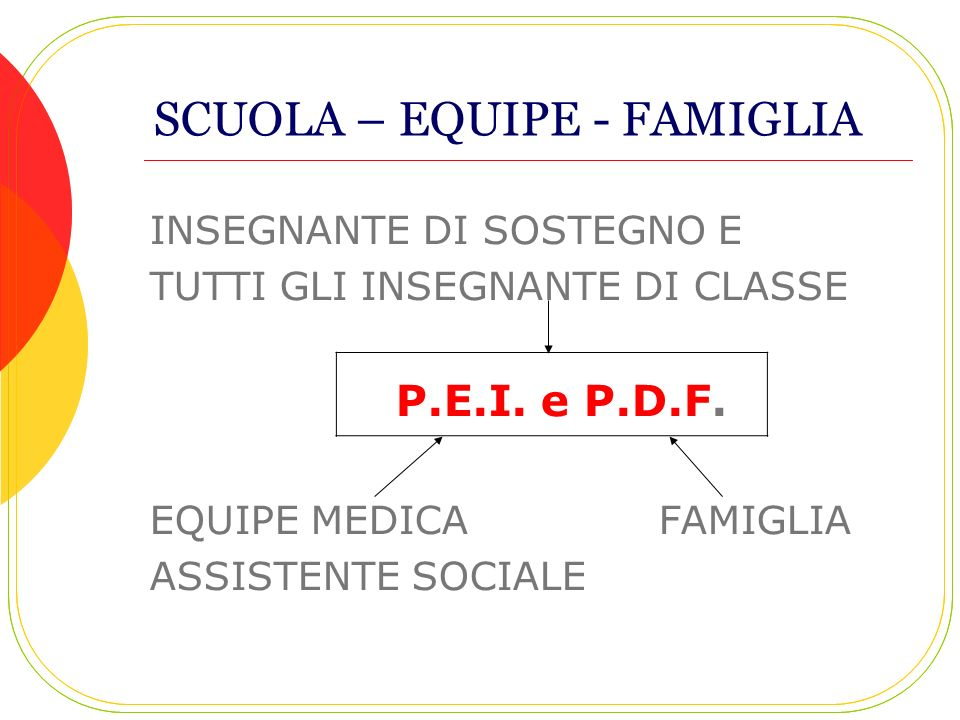 SCUOLA – EQUIPE - FAMIGLIA