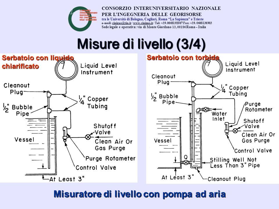 Misuratore di livello con pompa ad aria