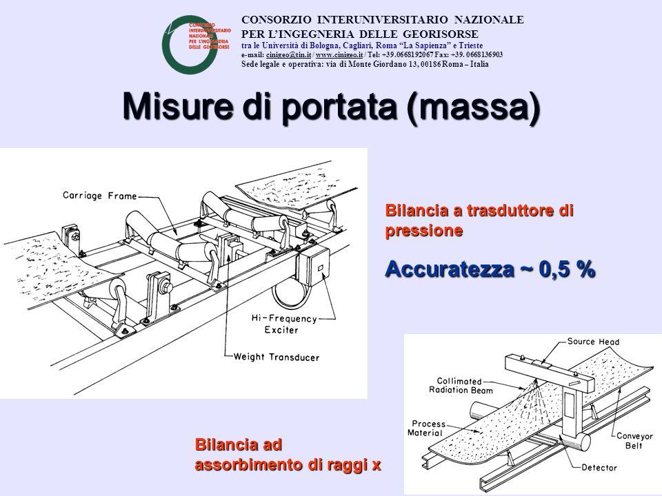 Misure di portata (massa)