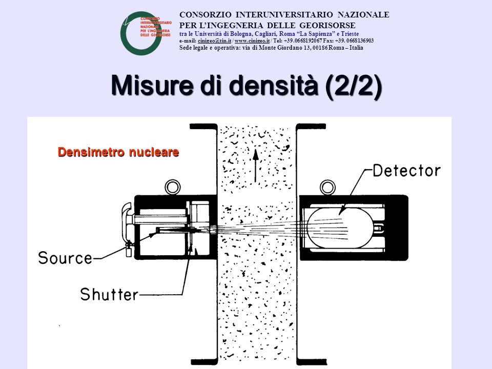 Misure di densità (2/2) Densimetro nucleare