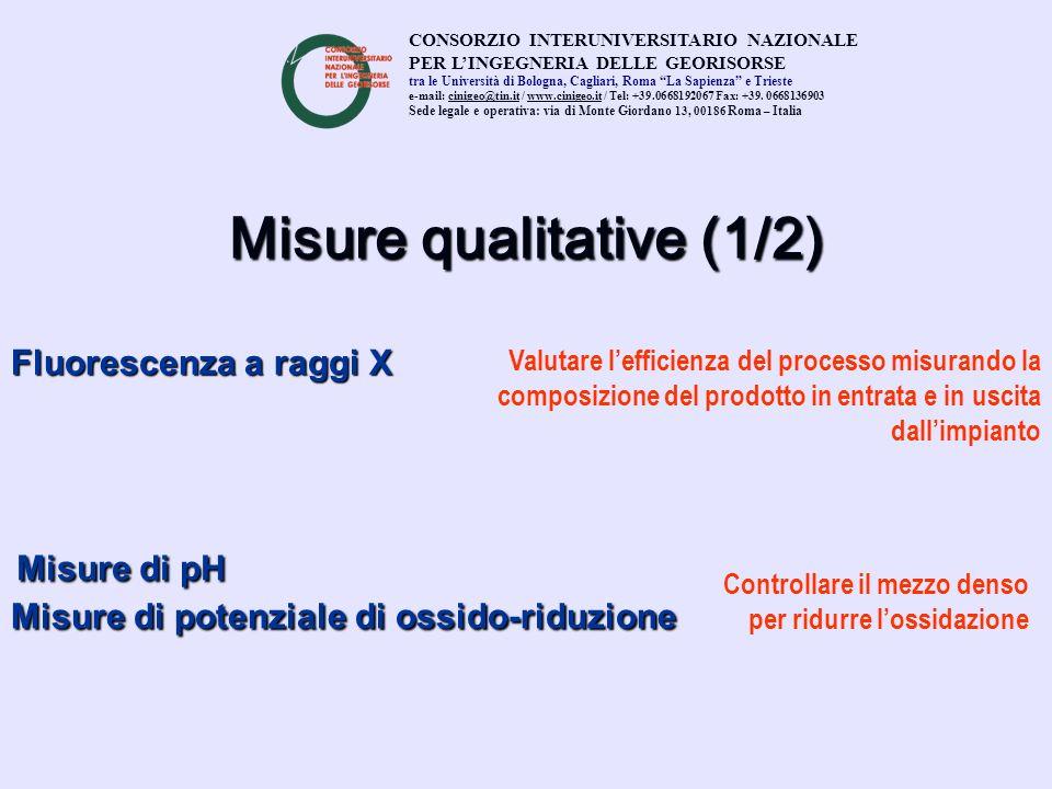Misure qualitative (1/2)