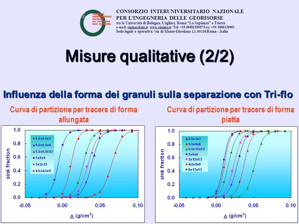 Misure qualitative (2/2)