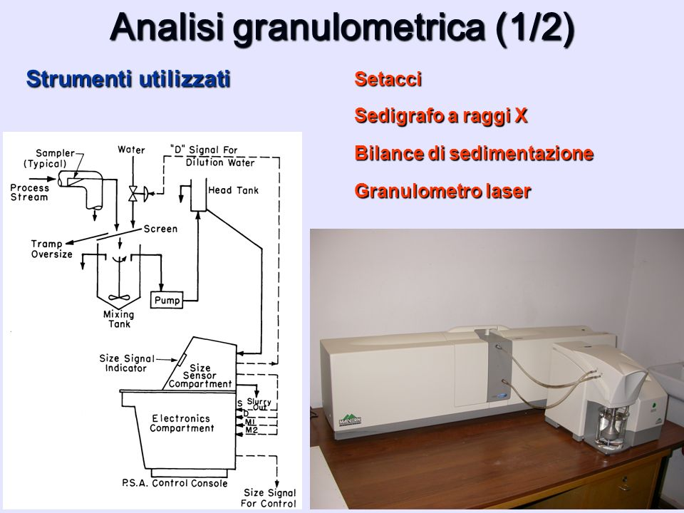 Analisi granulometrica (1/2)