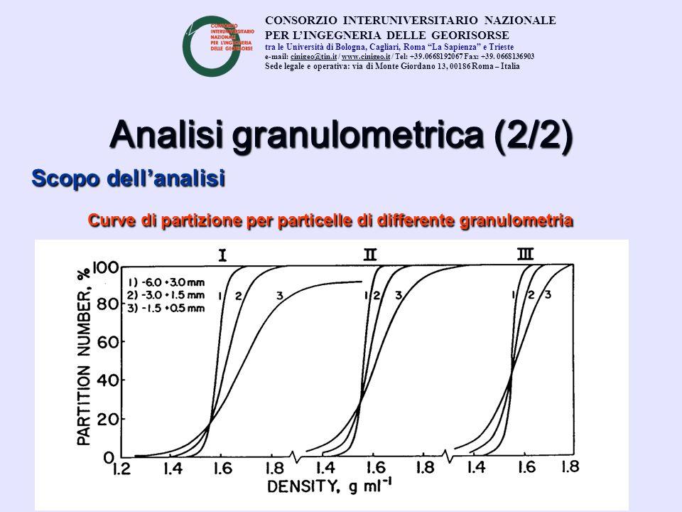 Analisi granulometrica (2/2)