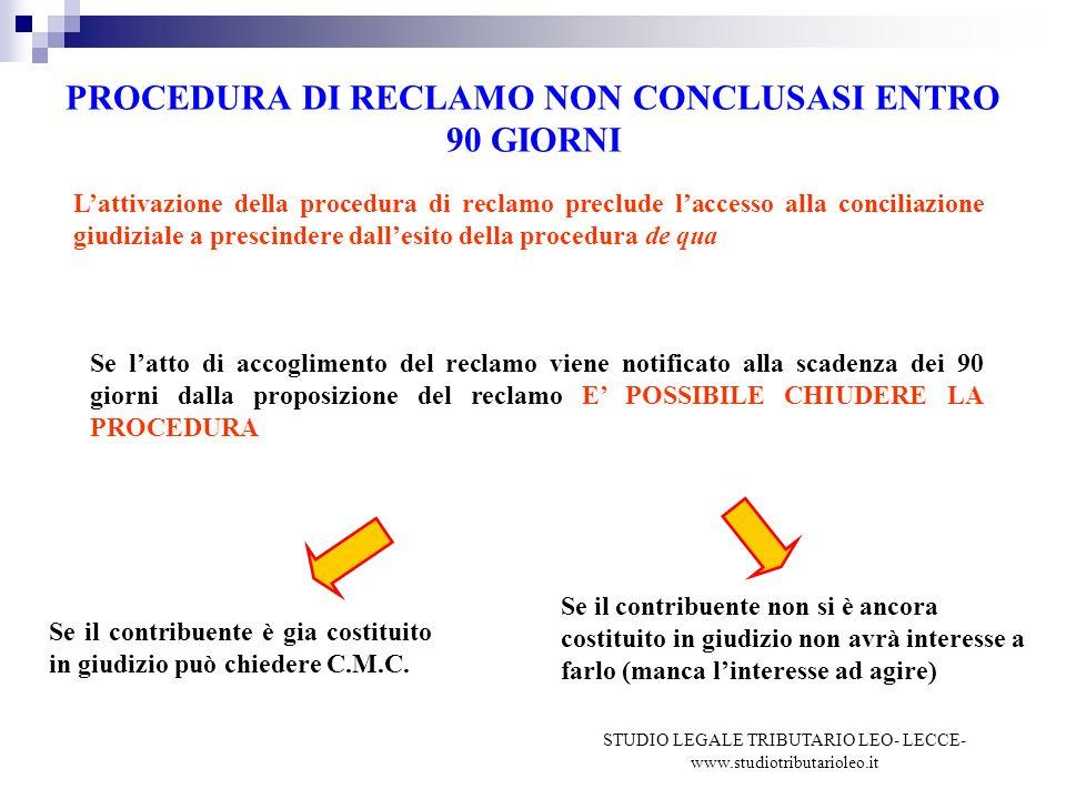 PROCEDURA DI RECLAMO NON CONCLUSASI ENTRO 90 GIORNI