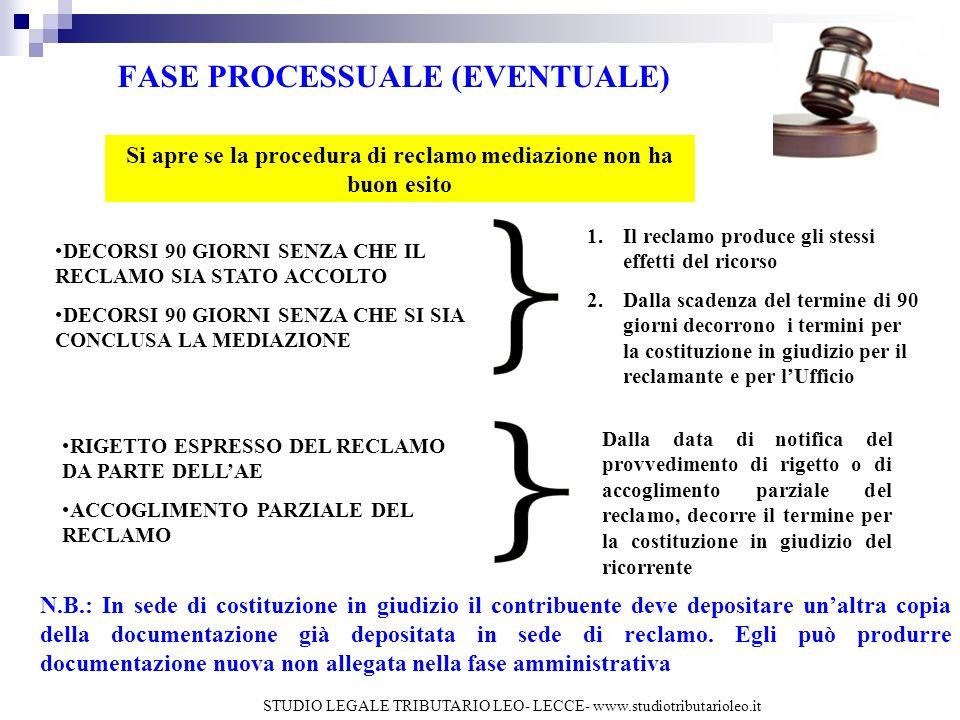 FASE PROCESSUALE (EVENTUALE)
