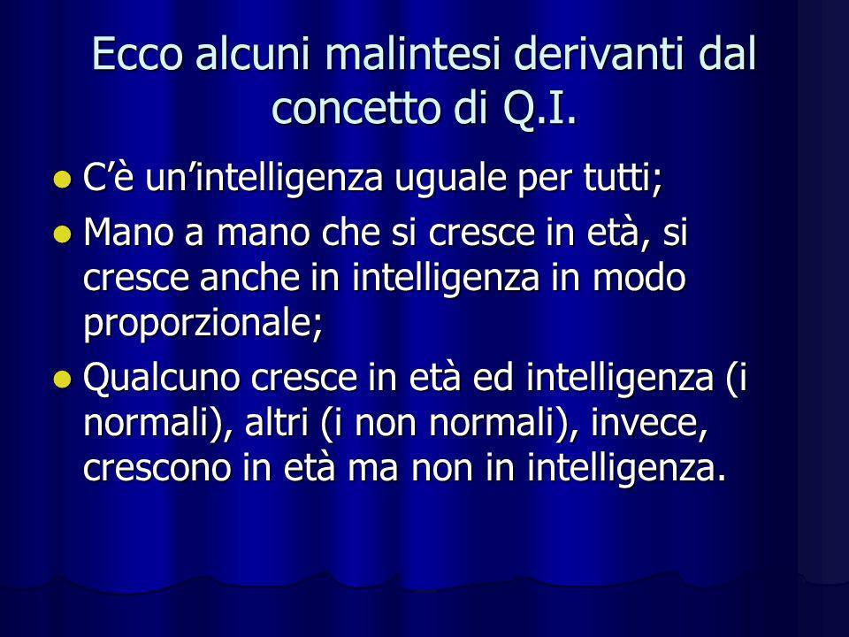 Ecco alcuni malintesi derivanti dal concetto di Q.I.