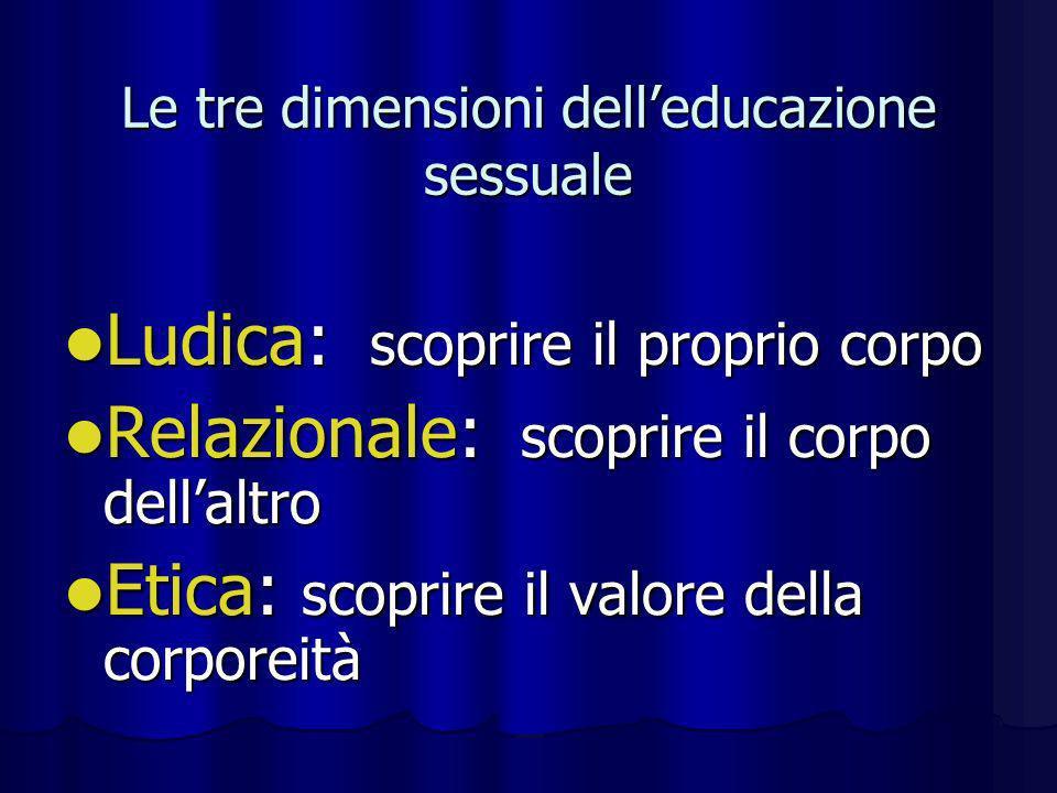 Le tre dimensioni dell'educazione sessuale