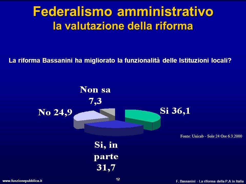Federalismo amministrativo la valutazione della riforma