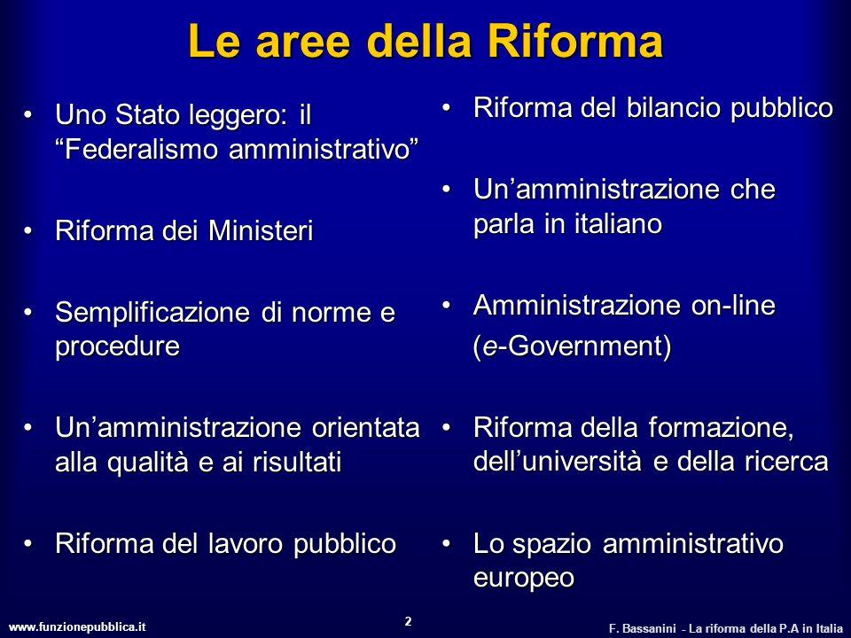 Le aree della Riforma Riforma del bilancio pubblico