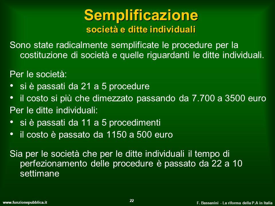 Semplificazione società e ditte individuali