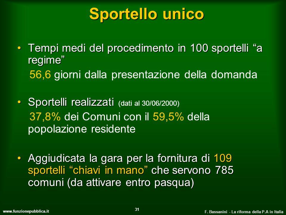 Sportello unico Tempi medi del procedimento in 100 sportelli a regime 56,6 giorni dalla presentazione della domanda.