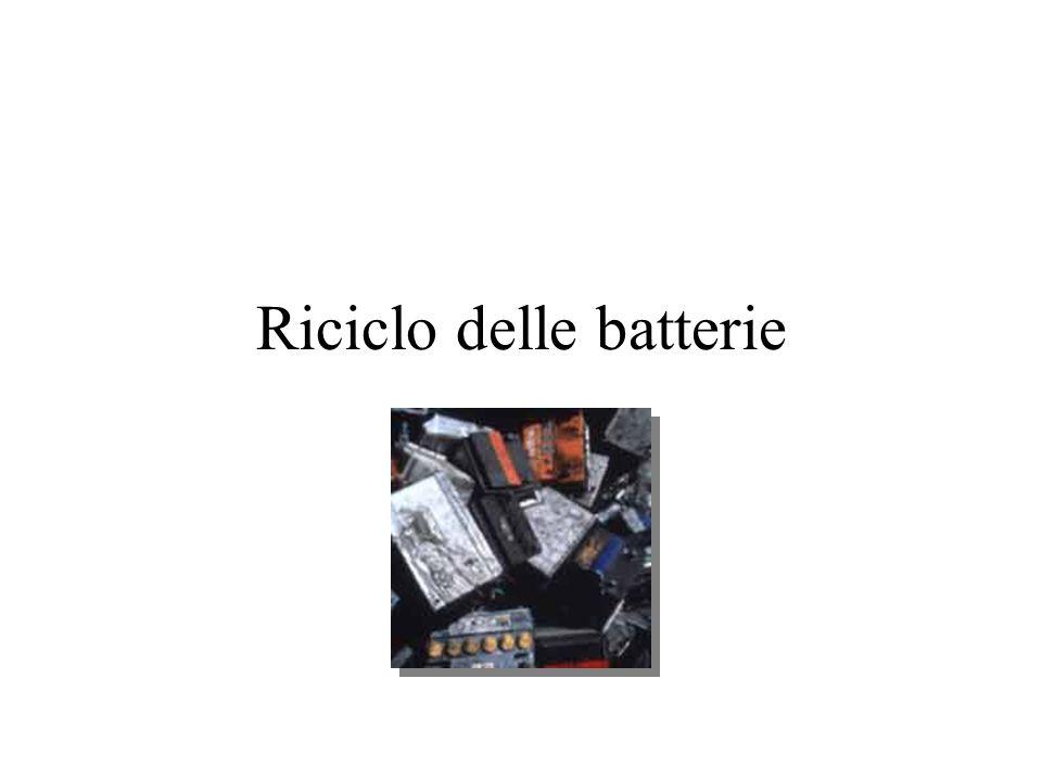 Riciclo delle batterie