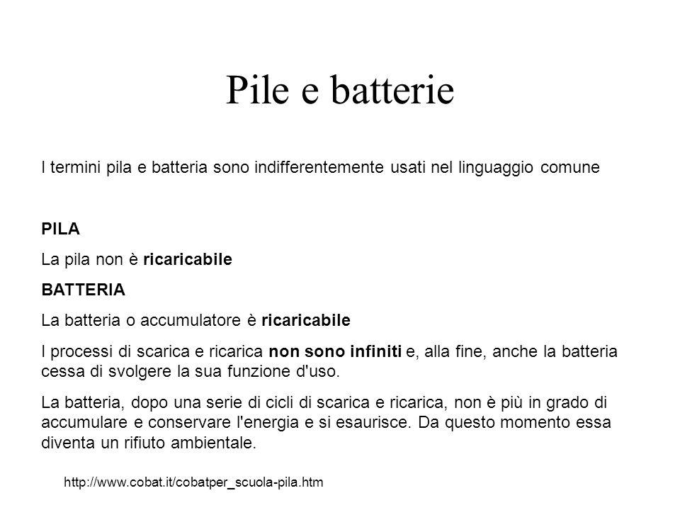 Pile e batterieI termini pila e batteria sono indifferentemente usati nel linguaggio comune. PILA. La pila non è ricaricabile.