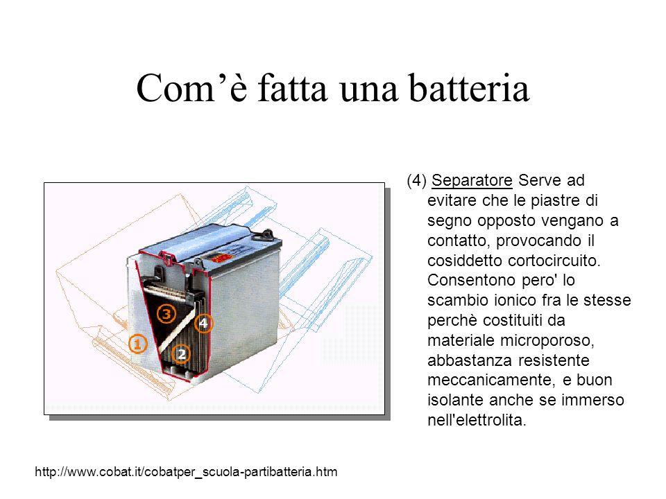 Com'è fatta una batteria