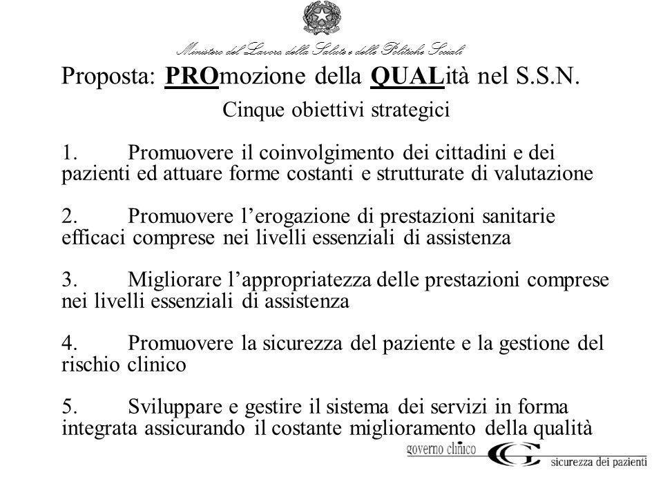 Proposta: PROmozione della QUALità nel S.S.N.