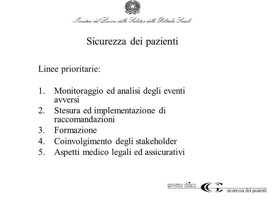Sicurezza dei pazienti