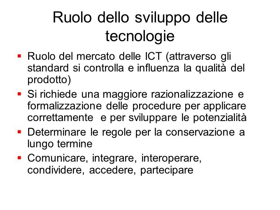 Ruolo dello sviluppo delle tecnologie