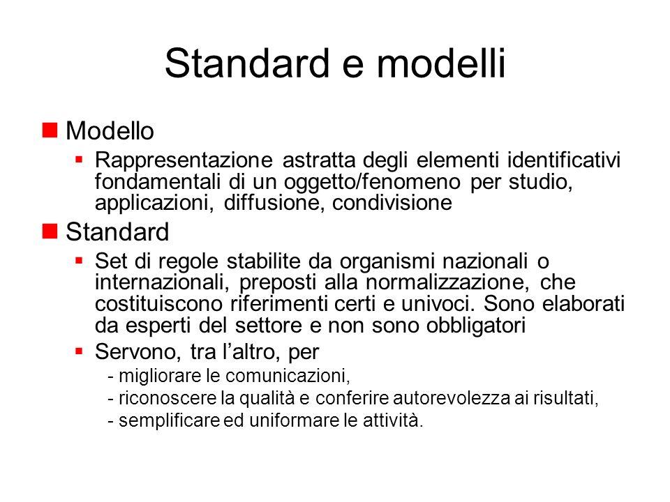 Standard e modelli Modello Standard