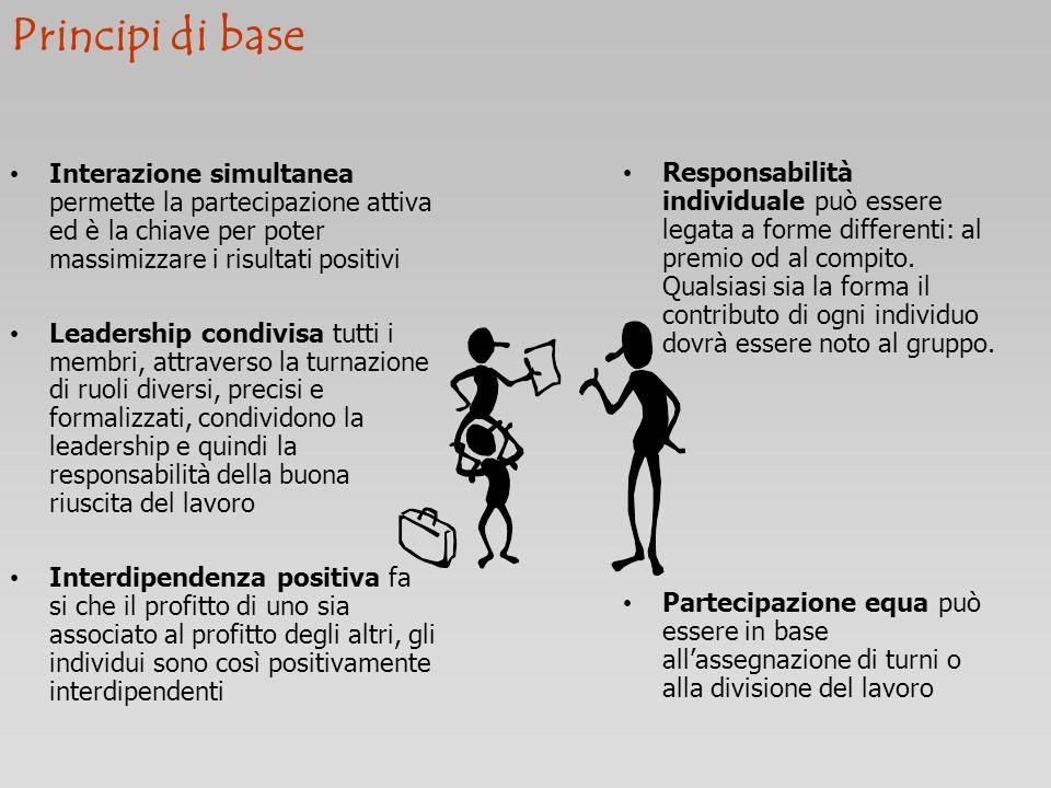 Principi di baseInterazione simultanea permette la partecipazione attiva ed è la chiave per poter massimizzare i risultati positivi.