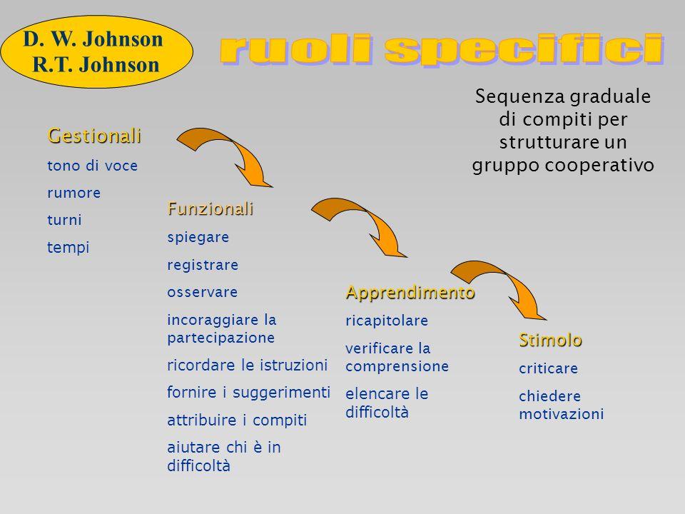 Sequenza graduale di compiti per strutturare un gruppo cooperativo