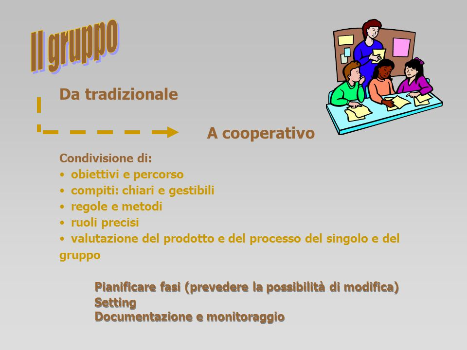 Il gruppo Da tradizionale A cooperativo Condivisione di: