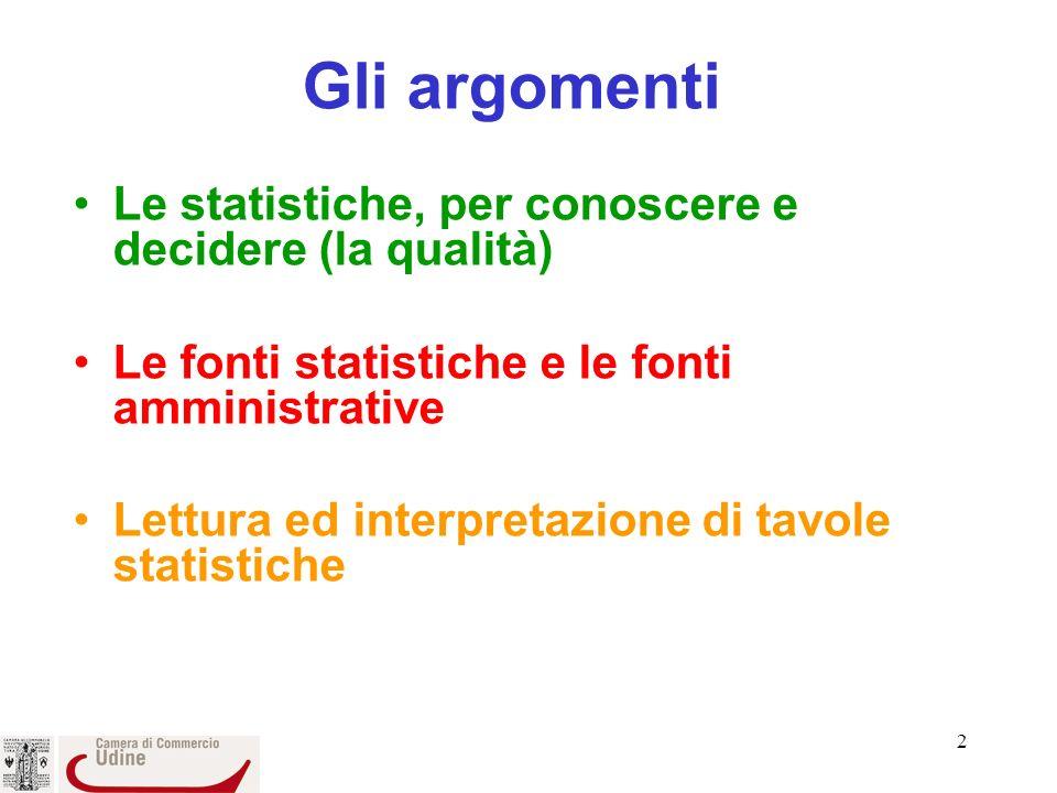 Gli argomenti Le statistiche, per conoscere e decidere (la qualità)