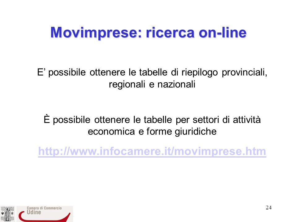 Movimprese: ricerca on-line