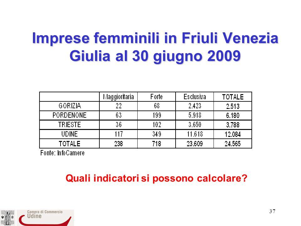 Imprese femminili in Friuli Venezia Giulia al 30 giugno 2009