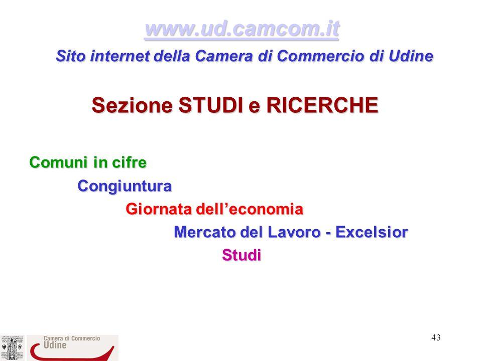 www.ud.camcom.it Sito internet della Camera di Commercio di Udine