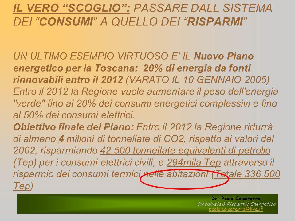 Dr. Paolo Calcaterra Bioedilizia & Risparmio Energetico